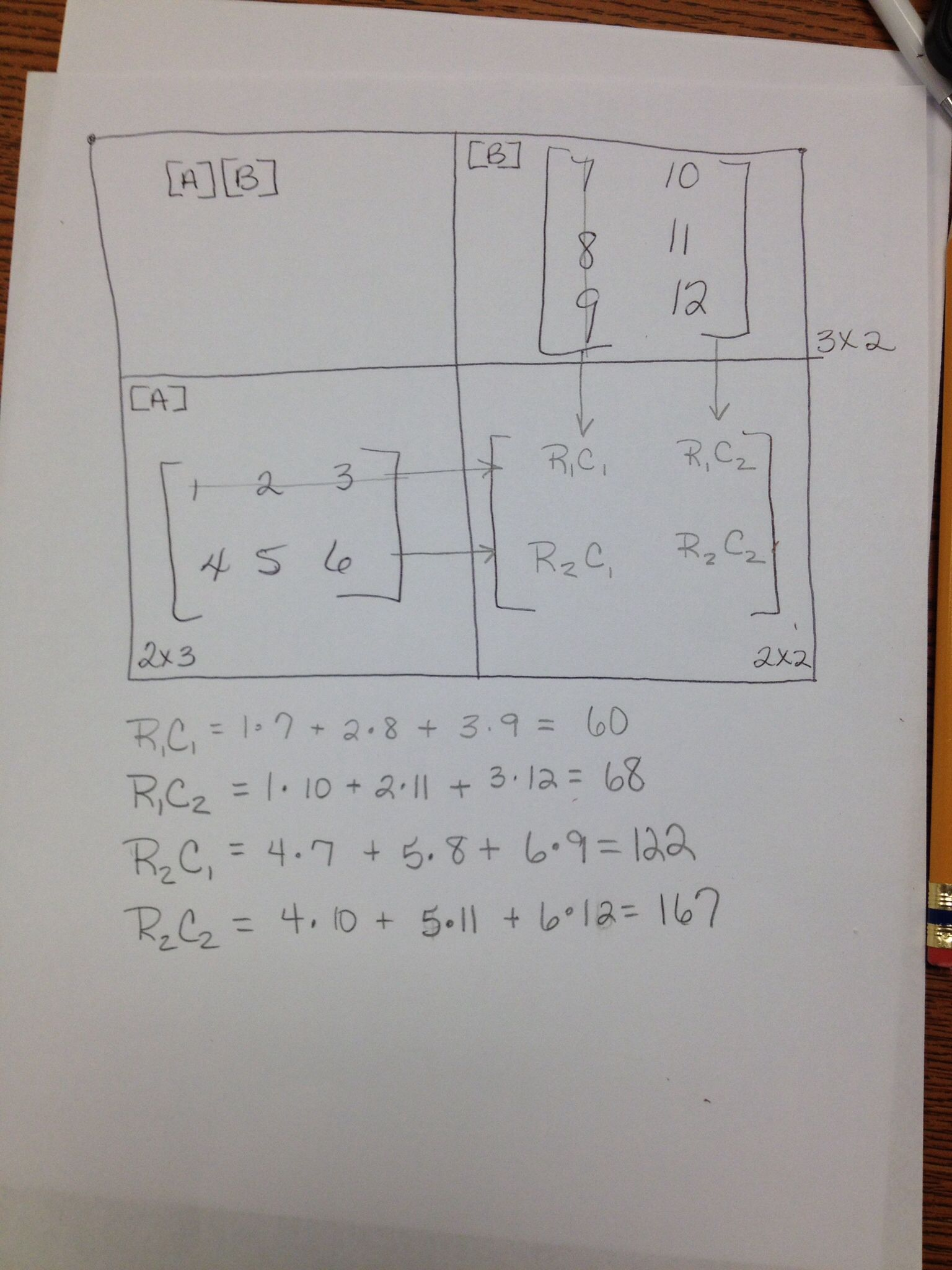 Great Way To Teach Multiplication Of Matrices Students