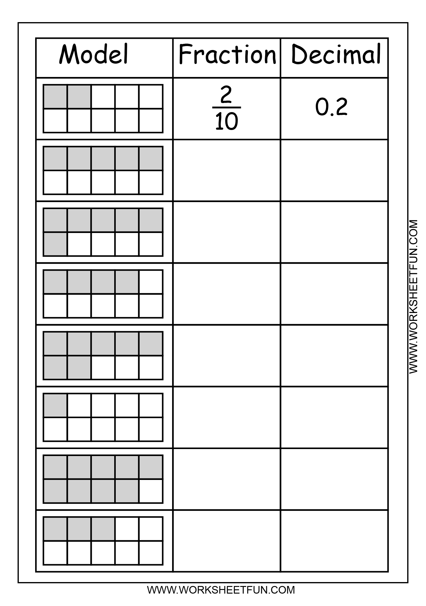 model fraction decimal  printable worksheets  fractions math  model fraction decimal