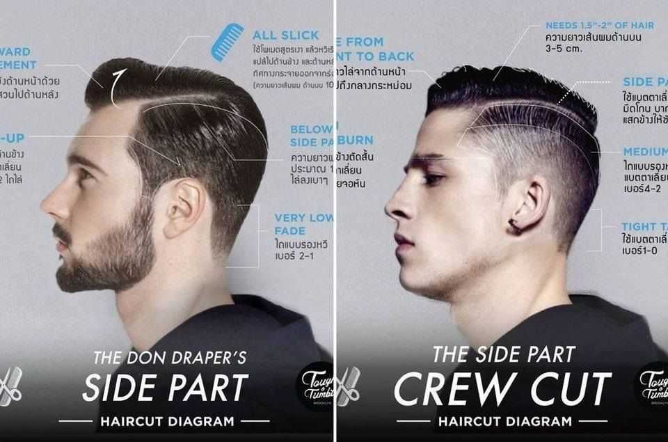 Pin By Vela Salcedo On Cortes Pinterest Haircuts