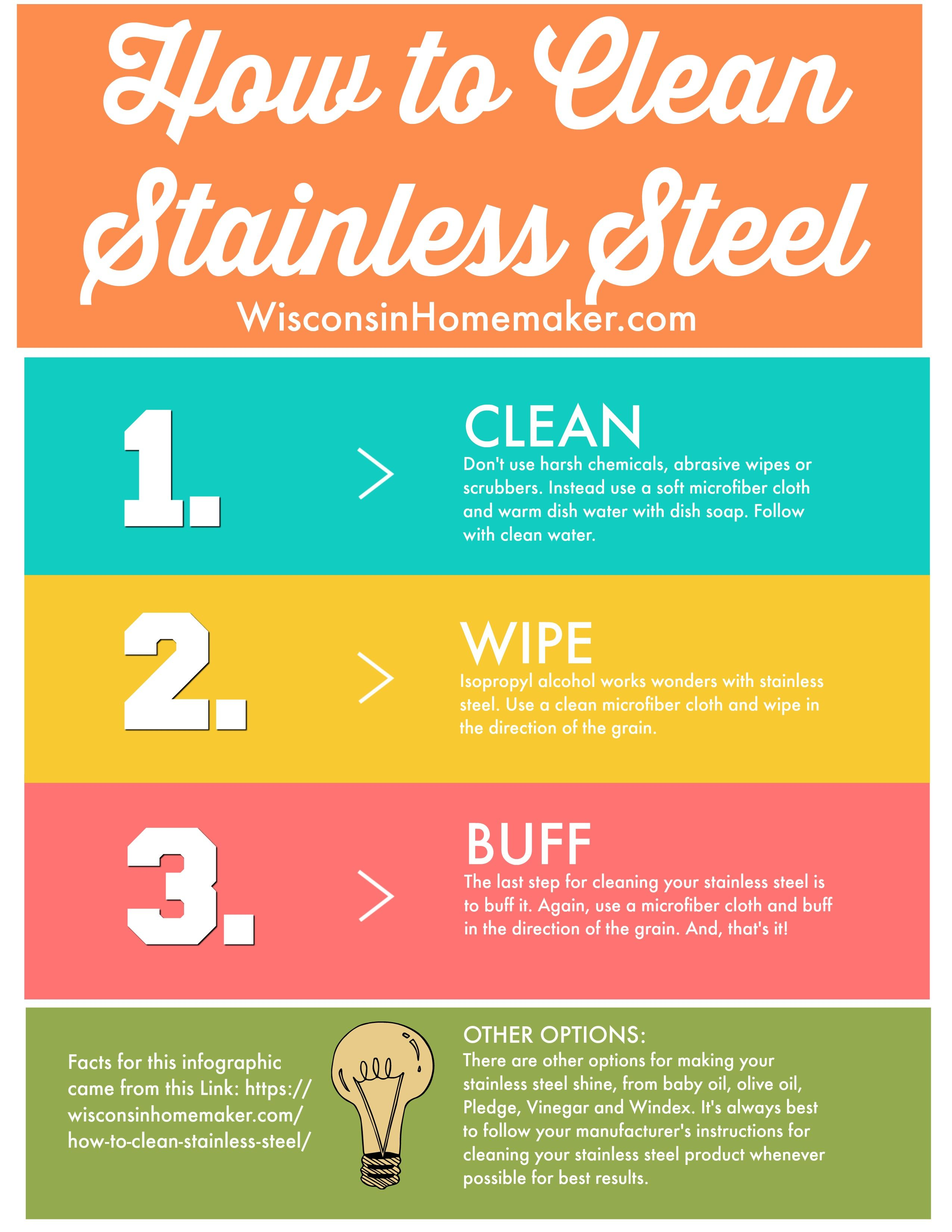 How To Clean Stainless Steel Stainless Steel Cleaning Microfiber Wipes Clean Microfiber