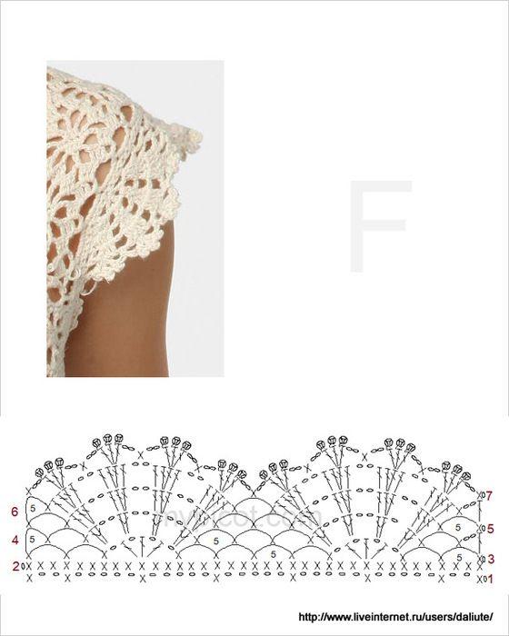 Blusas tejidas a crochet con patrones paso a paso - Manualidades a crochet paso a paso ...