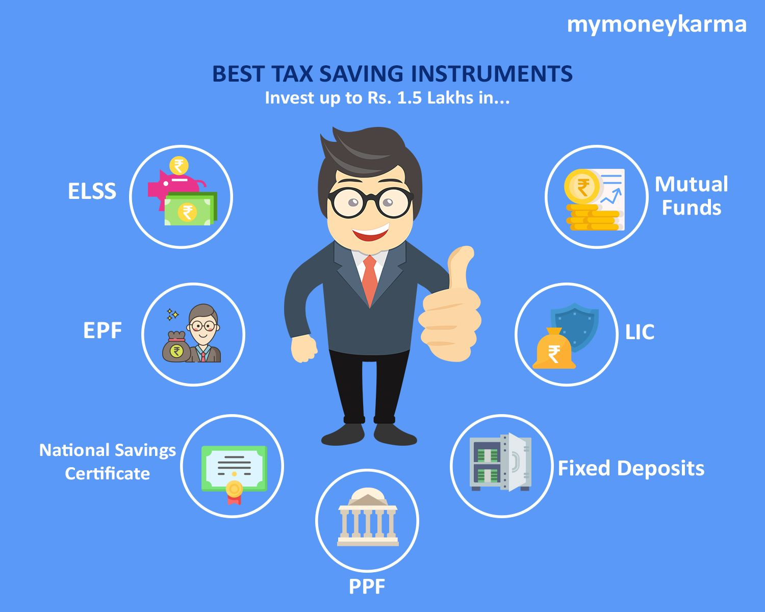 Before Your Tds Deductions Begin Here S What You Must Do Http