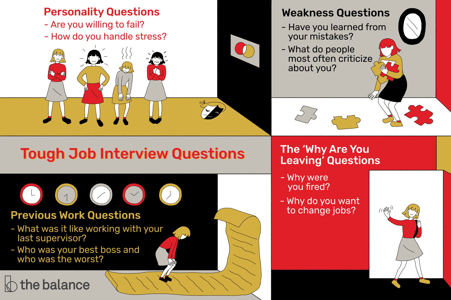 Tough Job Interview Questions and the Best Answers ...