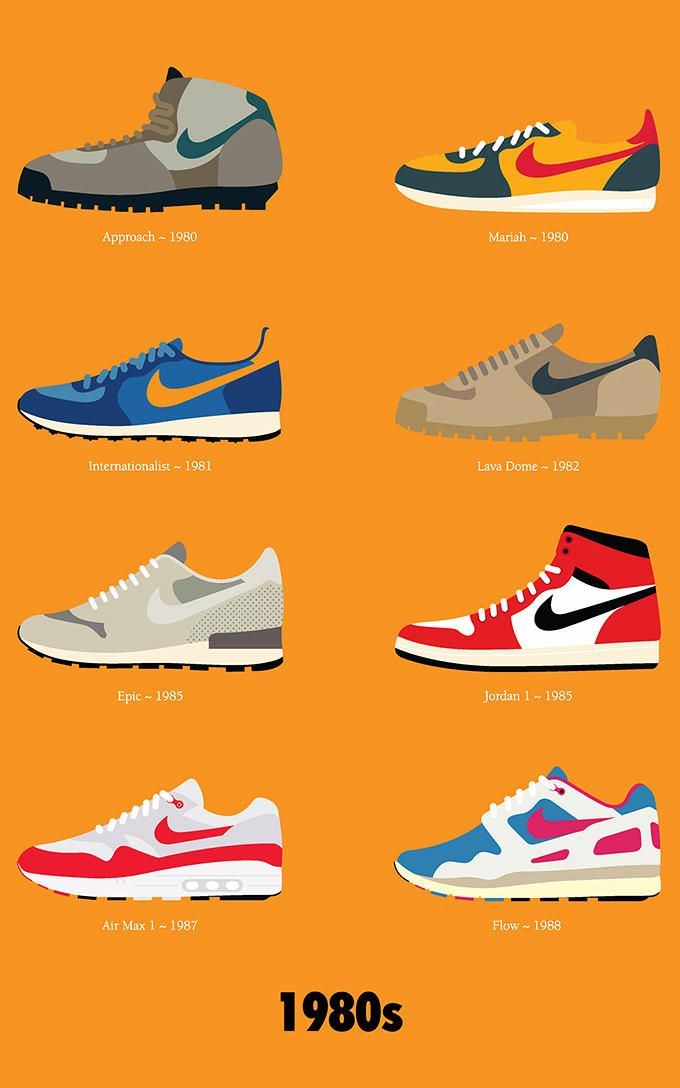 Airing Out 40 Years Nike Design Over The Decades Sneakers Nike Nike Design Designer Sneakers