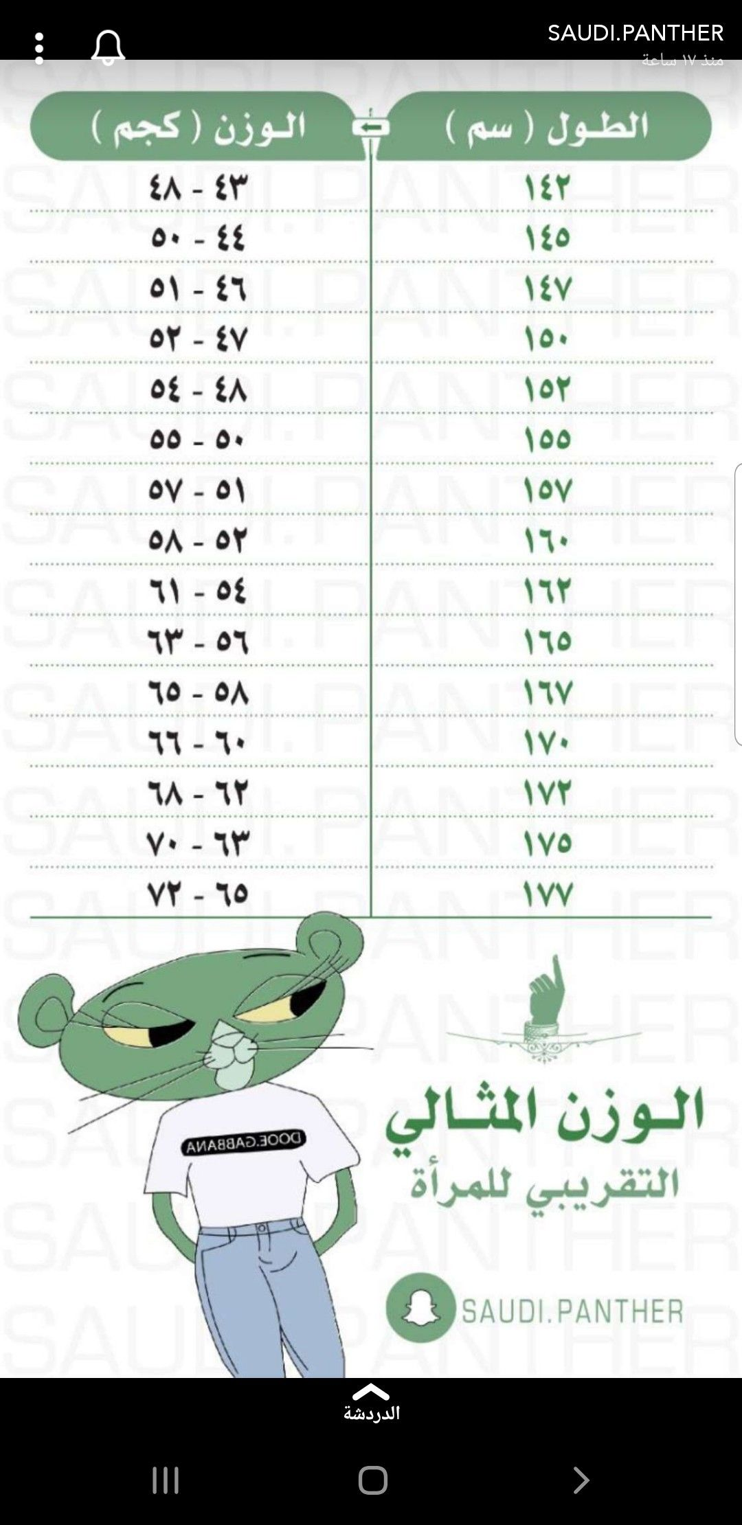 Pin By Hend Hjii On شموخ Word Search Puzzle Personal Care Words