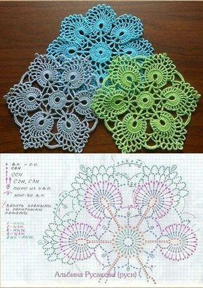 Belle collection de motifs au crochet pour décorer notre …   – häkeln