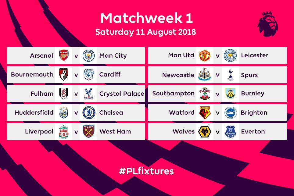 All English Premier League Fixtures 2018/2019 Banners e