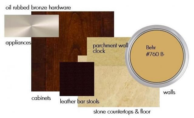 Not So Much All The Colors That I Like But Concept Of Putting Textures Togethe Tuscan Kitchen Decorating