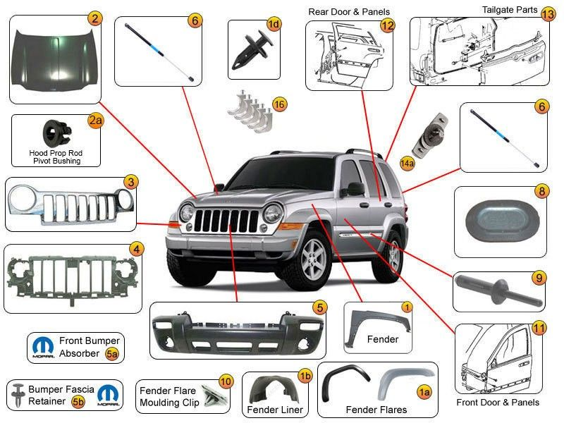 Pin Na Doske Jeep Cherokee Liberty