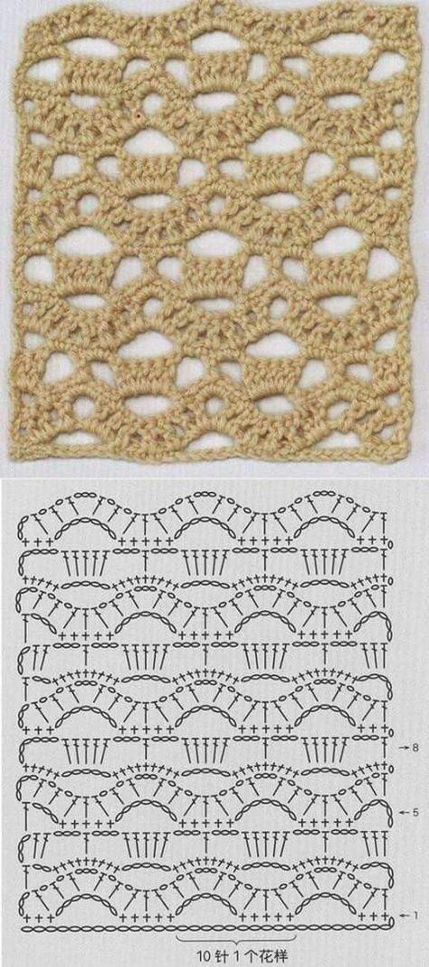 Crochet Lace Zig Zag Stitch. \