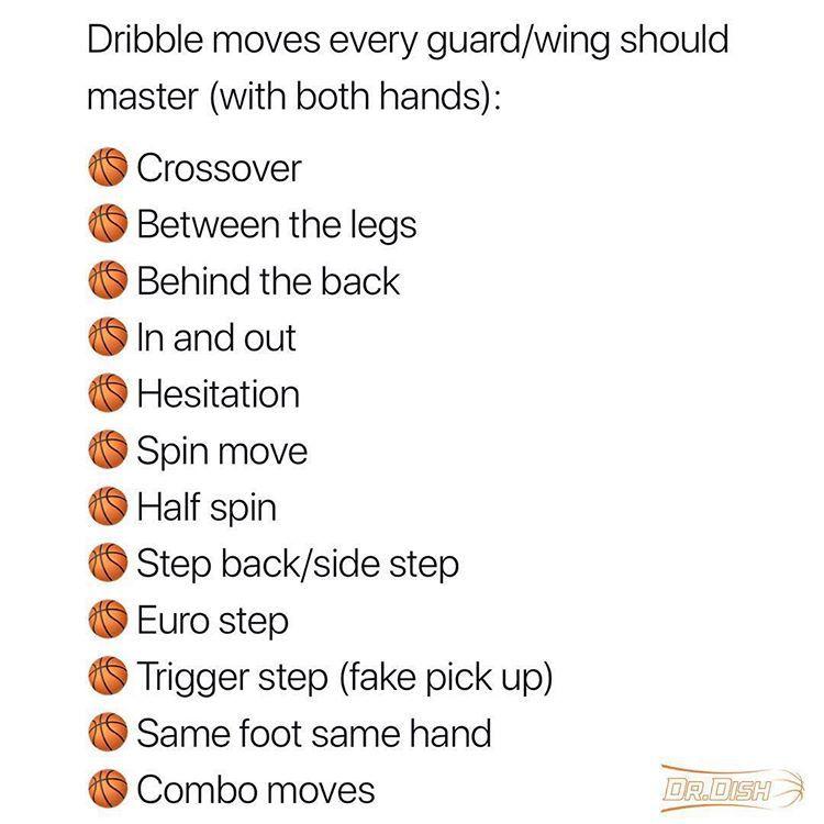 Pin Op Basketball Motivation