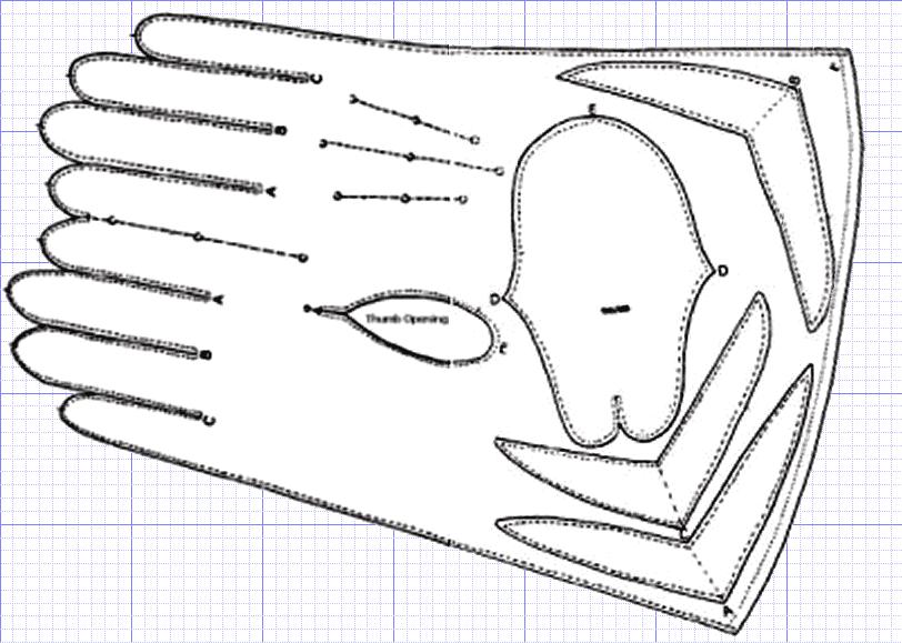 Как сшить перчатки своими руками выкройки фото 766