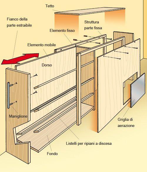 Costruire una scarpiera fai da te interni commerciali - Costruire mobili in legno fai da te ...