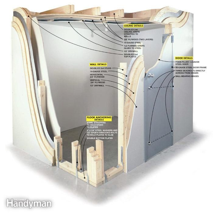 How To Build A Storm Shelter Home Ideas Pinterest