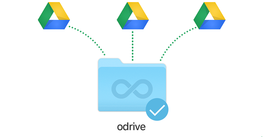 Sync Multiple Google Drive Accounts to Your Desktop