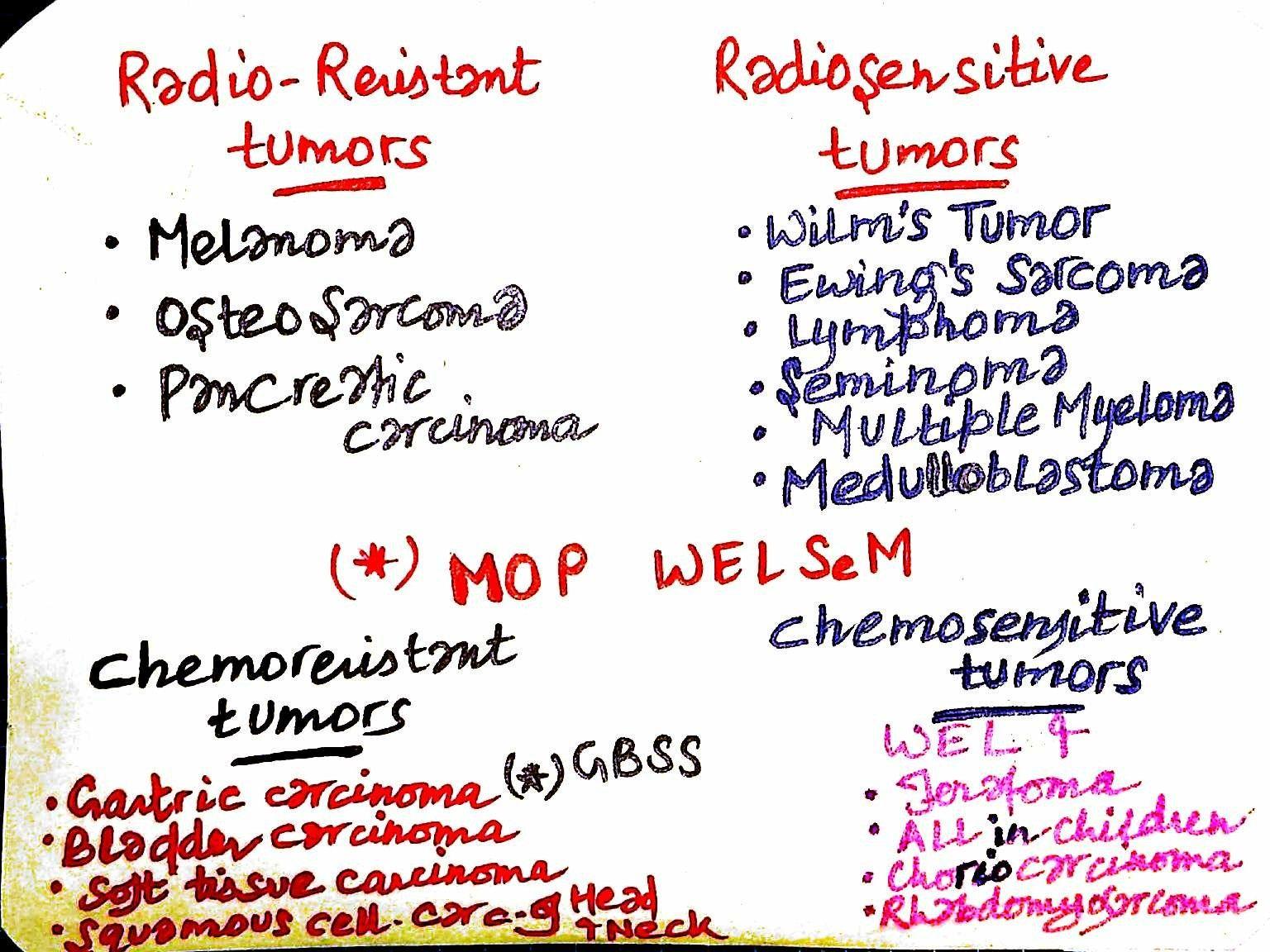 Tumors radiation and chemotherapy radioresistant oat cell tumors radiation and chemotherapy radioresistant oat cell small cell lung carcinoma is chemo radiosensitive renal cell carcinoma is both xflitez Gallery
