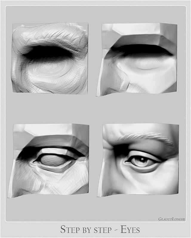 Pin By Big Boss On Ref Eyes Eye Anatomy Anatomy Sculpture Anatomy Art