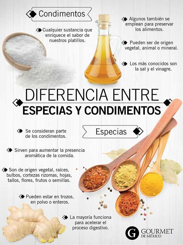 Diferencias entre especias y condimentos