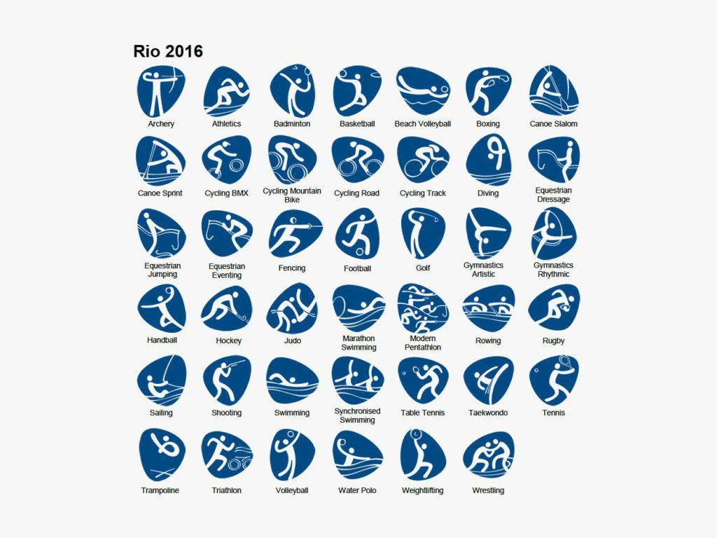 Decoding The Hidden Meanings Of Olympic Symbols Graphic