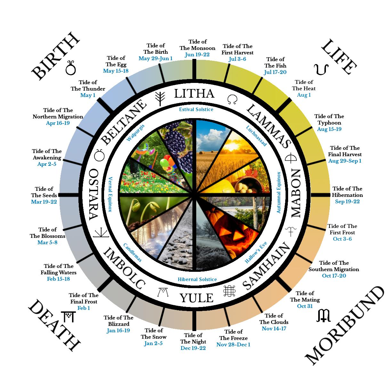 2022 Pagan Calendar.Naturalistic Pagan Lunisolar Wheel Of Time And Life With Ostara Beltane Litha Lammas Mabon Samhain Yule And Imbolc Beltane Wheel Of Life Pagan Beliefs