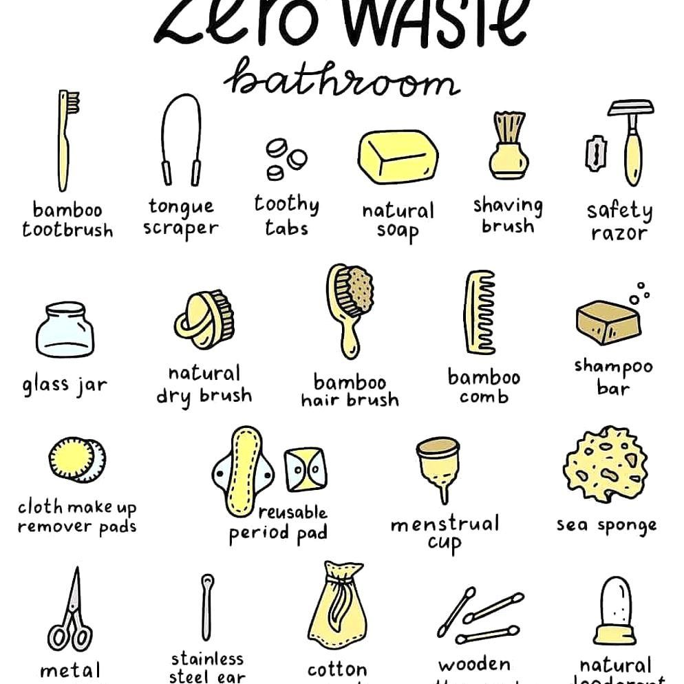 Thinking About Transitioning Some Items In Your Bathroom To Reduce Your Waste And Single Use Plastics It Doesn In 2020 Most Popular Recipes Food Hacks Natural Shaving