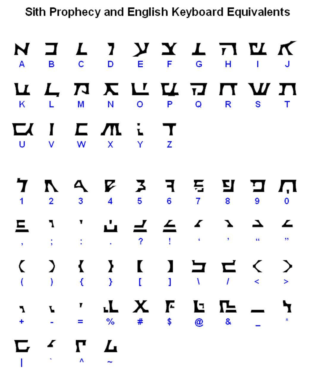 Sith Alphabet