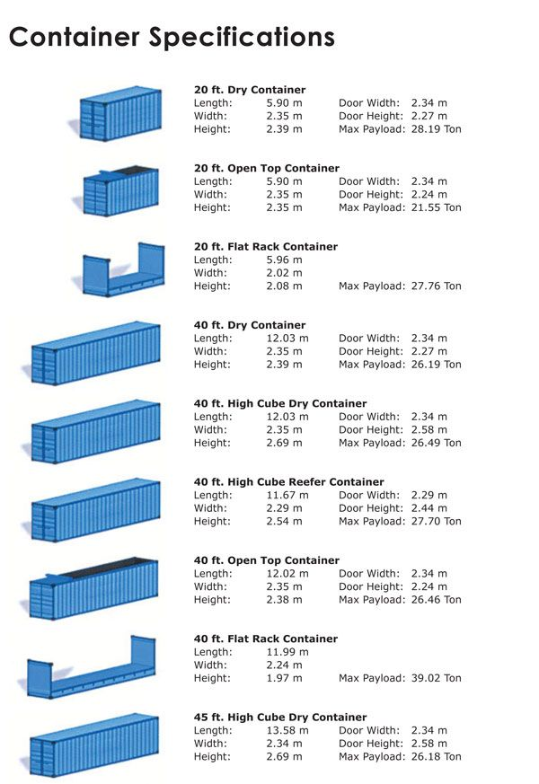 Container Specifications Cargo Container Homes In 2019