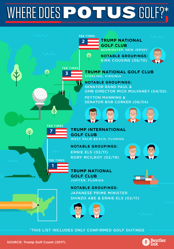 All the President's Tee Times #infographic http://bit.ly/2mvUxoF