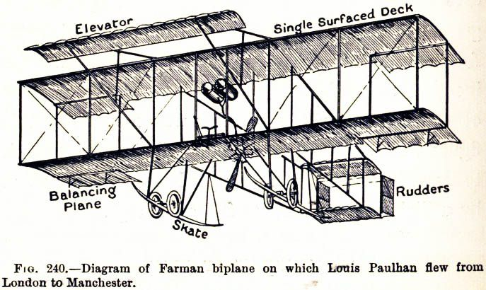 wright flyer 1910 - for tea dyed painting