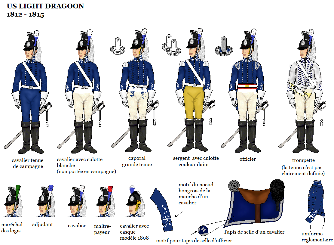 a history of the war of 1812 in the united states First, a correction--the war of 1812 was fought between the united states and the united kingdom canada at the time was still considered a colony of great britain.