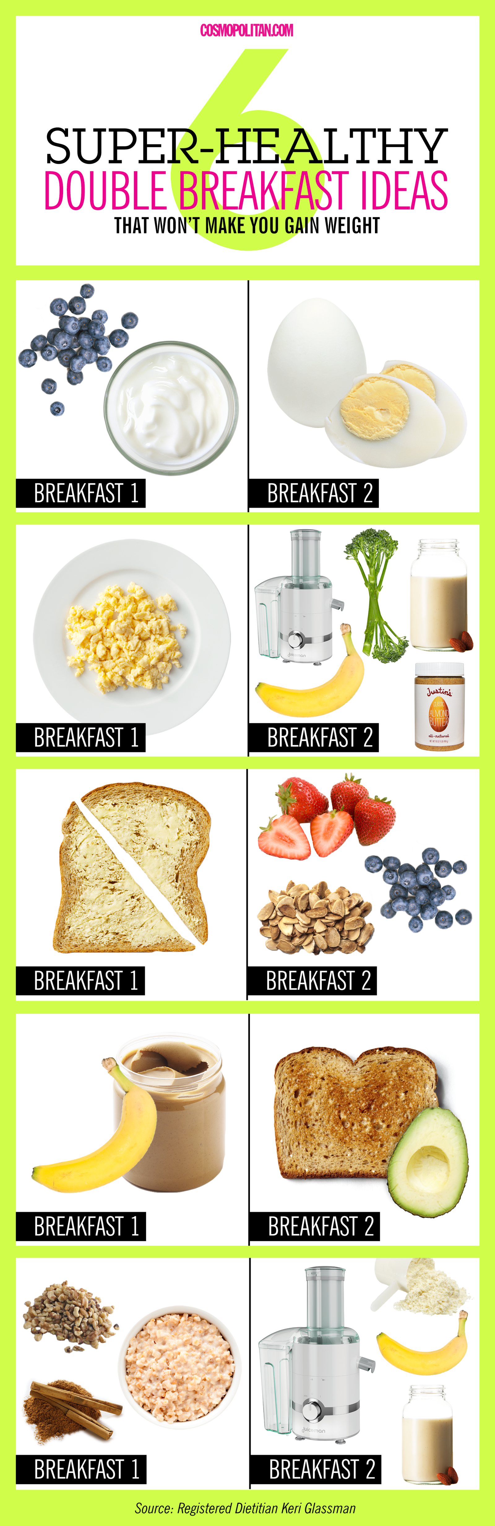 6 Delicious Ways to Eat 2 Breakfasts Without Gaining Weight