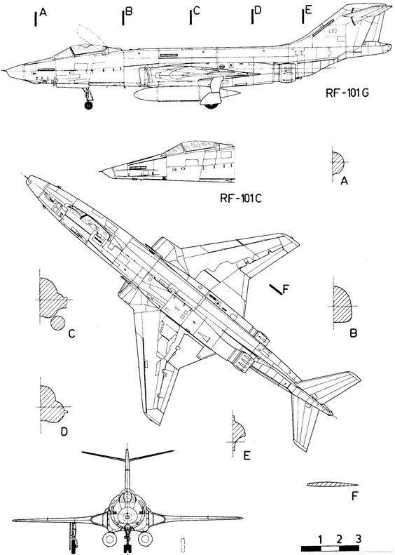 Mcdonnell Douglas F 15s Eagle