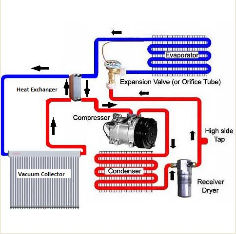 38db4e7923670d1e4af95c6fe3c24cec 1361999338solar ac diagram new jpg kasvuhoone ideed pinterest how does air conditioning work diagram at n-0.co