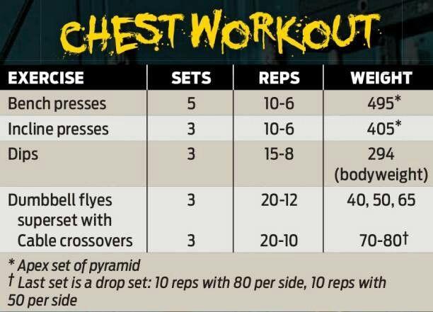 Kai Greene Chest Workout Kai Greene Bodybuilding