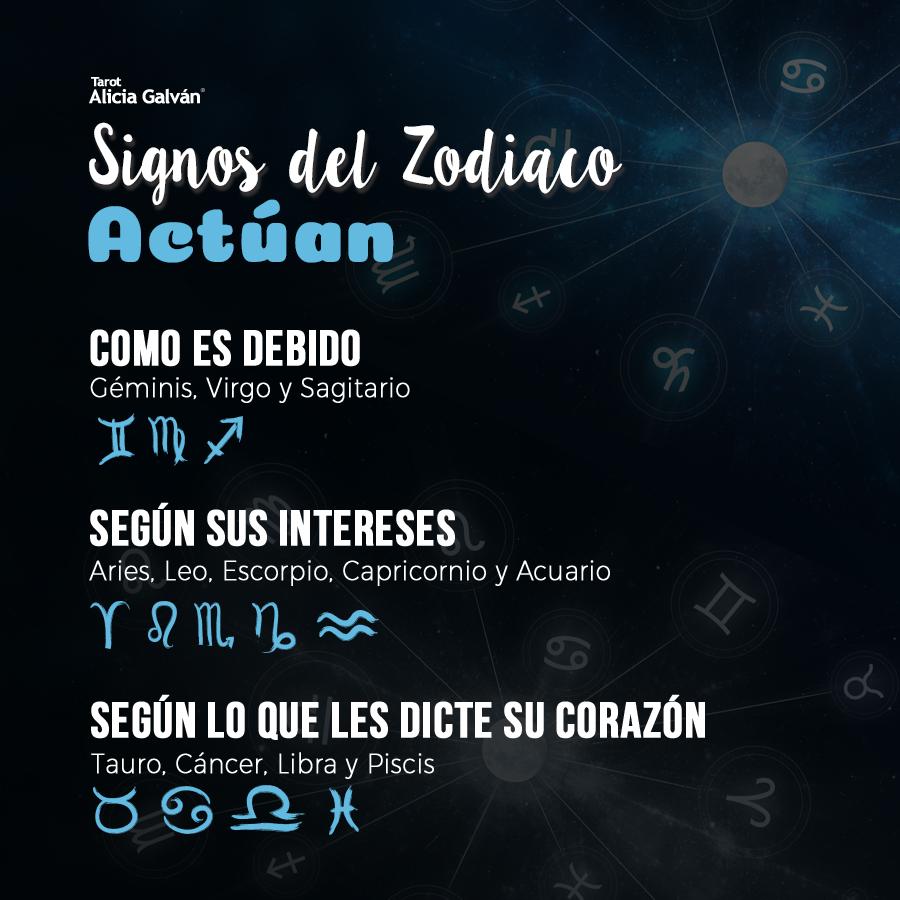 Horóscopo Mensual Enero 2021 Alicia Galván Signos Del Zodiaco Signos Del Zodiaco Géminis Signos Del Zodiaco Capricornio