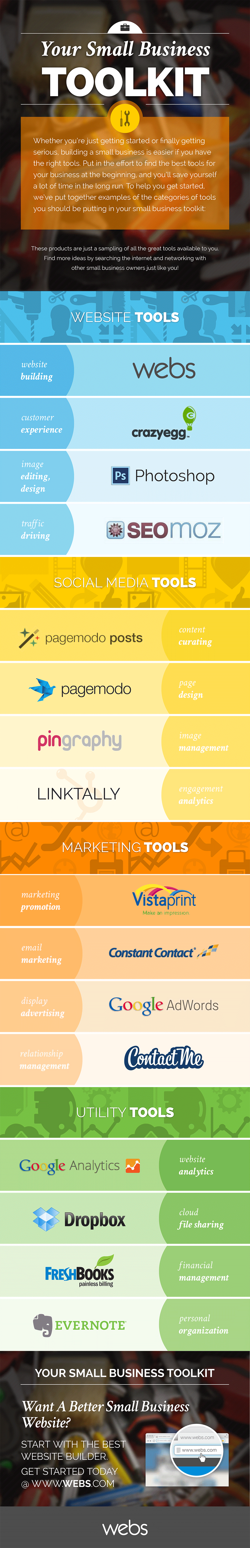 Small Business Toolkit. Building a small business is easier if you have the right tools.Here are categories of tools you should be putting in your small business toolkit. http://franchise.avenue.eu.com/