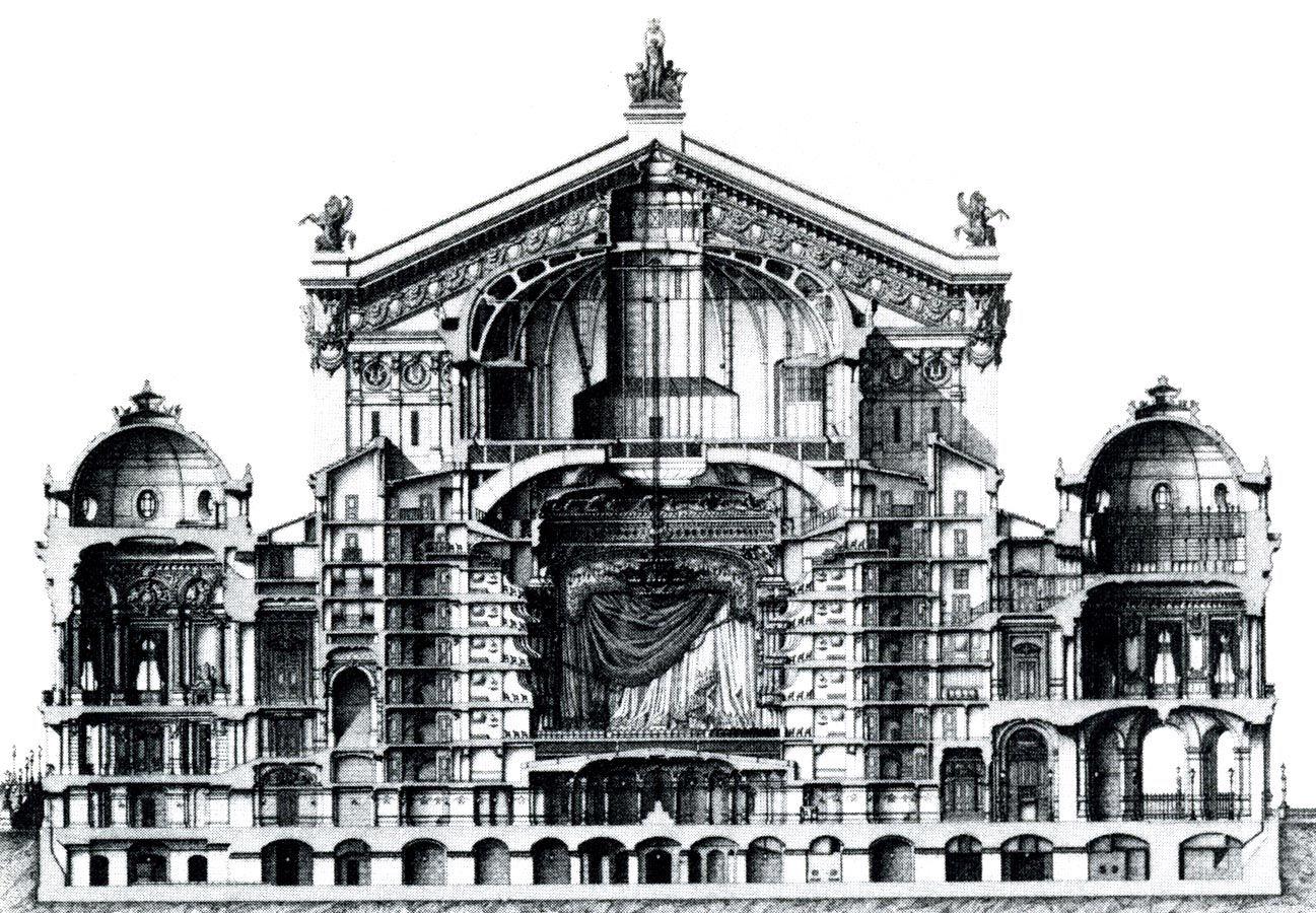 vestiaire de l 39 opera garnier coupe transversale de l 39 op ra plan de charles garnier opera. Black Bedroom Furniture Sets. Home Design Ideas