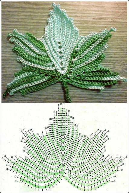 Leaves crochet + Diagrams + Video #irishcrochetflowers