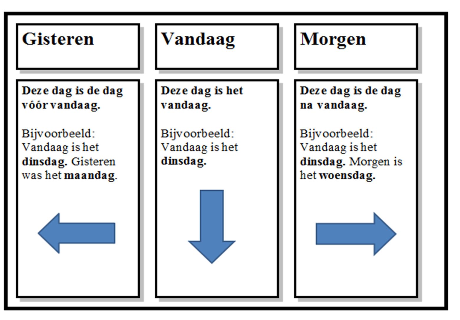 Pin Van Renee De Rijke Op Mwidw Gr 4 Th 4 Taal Actief