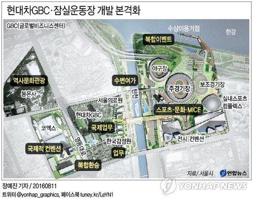 <그래픽> 현대차GBC·잠실운동장 개발 본격화