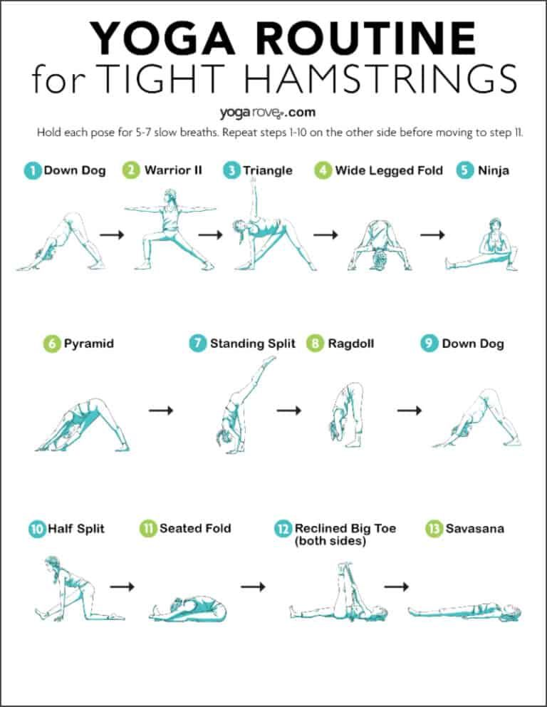 These yoga poses are PERFECT for releasing tight hamstrings. I love that block and strap modifications are included as well! #yogarove #yogaforbeginners #yogaposes