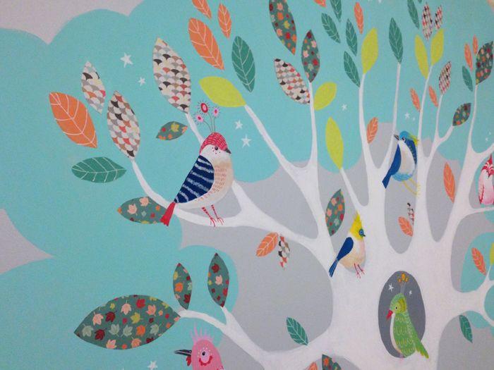 Fresque Murale Décorative Chambre D Enfant Arbre De Vie Et