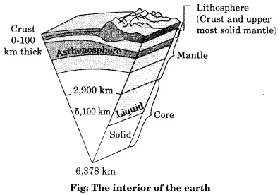 Class 11 Geography Notes Chapter 3 Interior of the Earth
