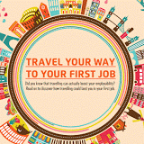 How to Create a Wildly Successful Travel Blog #infographic ~ Visualistan