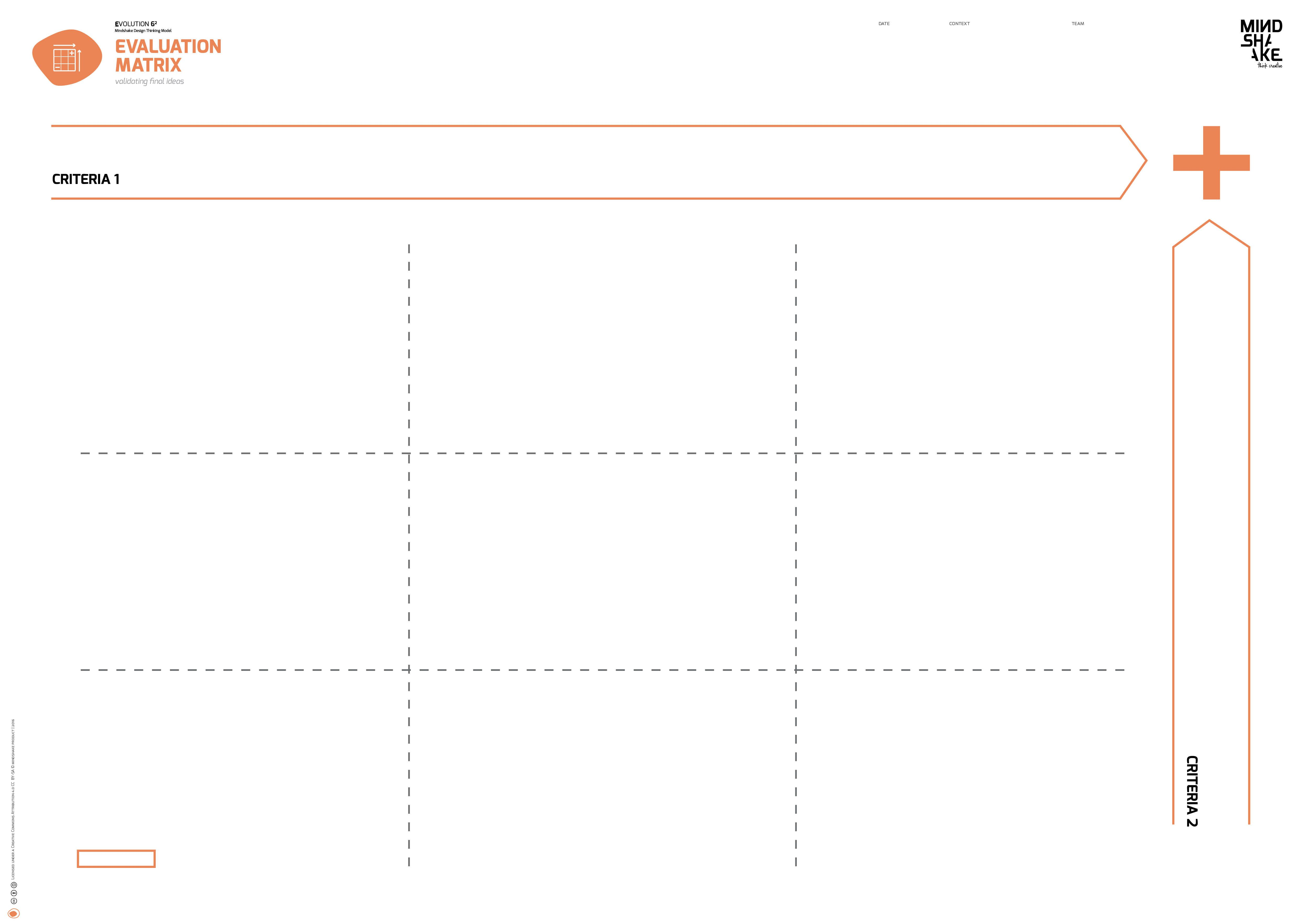 Evaluation Matrix Fmindshake Design Thinking Templates Pdf