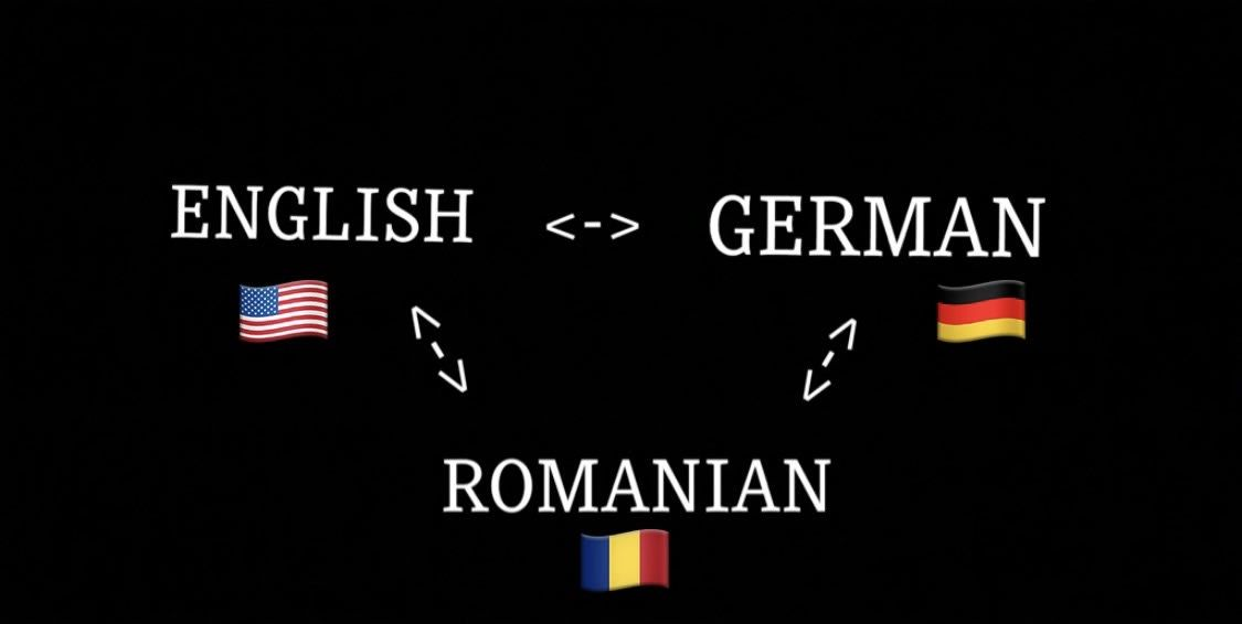 The Best Translation From Romanian To German Translation From Romanian To German Text Translate German Translation German Dictionary Translation
