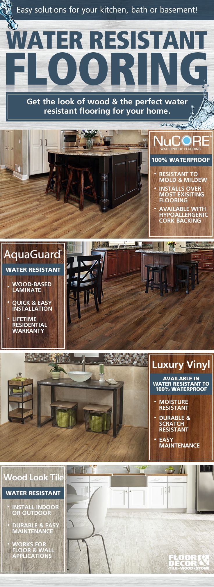 easy water resistant flooring solutions for your kitchen basement or bath - Kitchen Floor Solutions