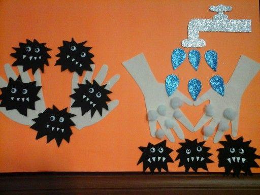 Kirli El Temiz El Faaliyetler Yaratici Sanat Okulu