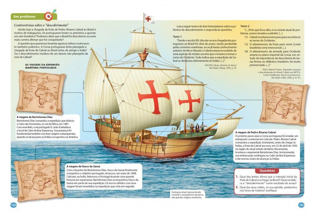 Infografico Sobre O Descobrimento Do Brasil Dia Do Descobrimento