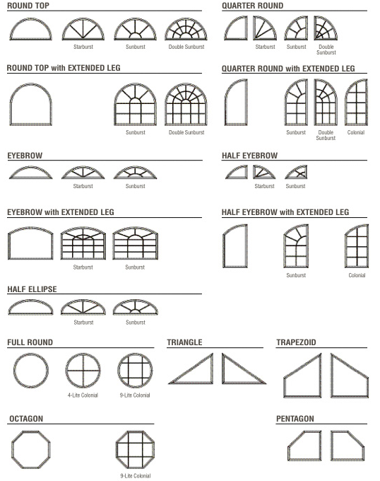 window shapes. #geometry #basics | A study in magnificent ...